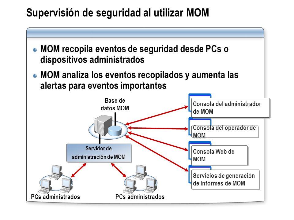 Supervisión de seguridad al utilizar MOM MOM recopila eventos de seguridad desde PCs o dispositivos administrados MOM analiza los eventos recopilados