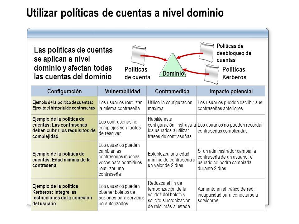 Utilizar políticas de cuentas a nivel dominio Políticas de cuenta Políticas de desbloqueo de cuentas ConfiguraciónVulnerabilidadContramedidaImpacto po