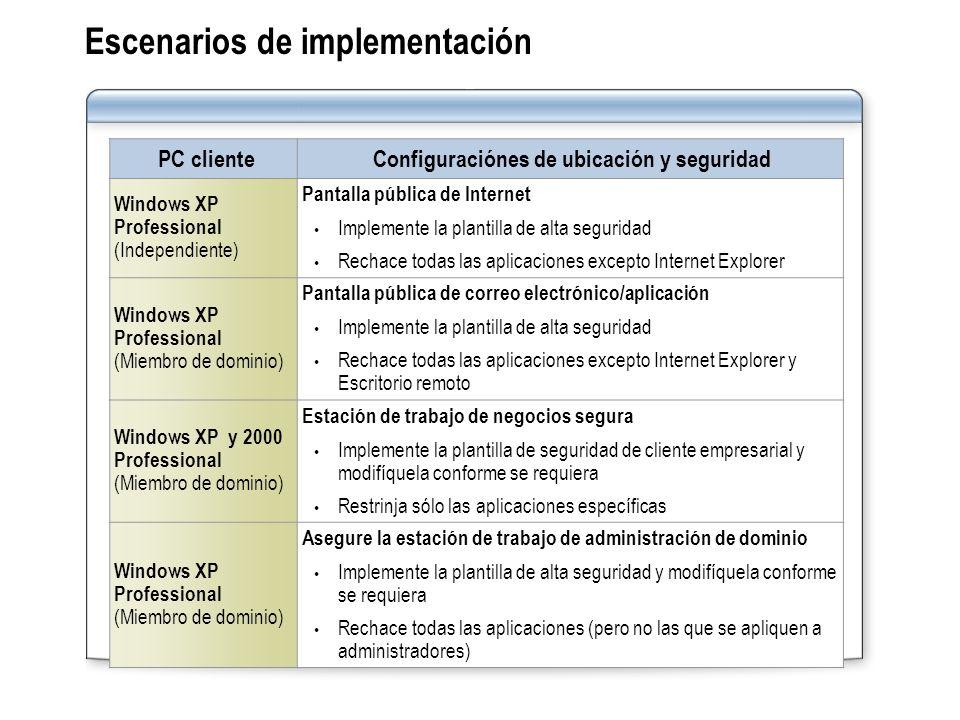 Escenarios de implementación PC clienteConfiguraciónes de ubicación y seguridad Windows XP Professional (Independiente) Pantalla pública de Internet I