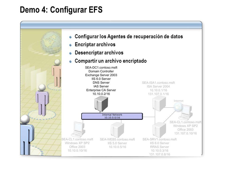Demo 4: Configurar EFS Configurar los Agentes de recuperación de datos Encriptar archivos Desencriptar archivos Compartir un archivo encriptado