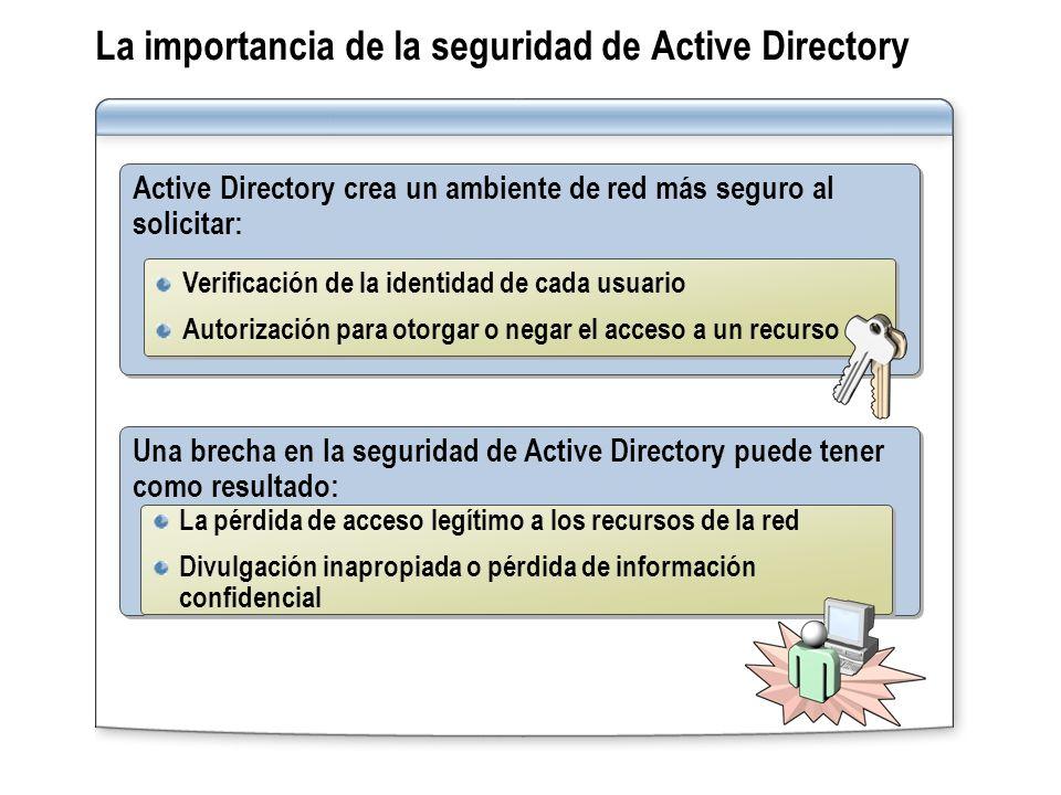 Active Directory crea un ambiente de red más seguro al solicitar: Verificación de la identidad de cada usuario Autorización para otorgar o negar el ac