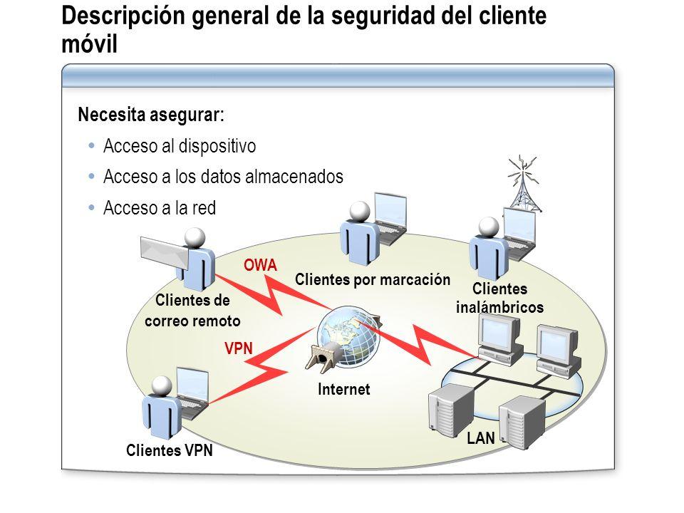 Descripción general de la seguridad del cliente móvil Internet LAN VPN Clientes inalámbricos Clientes VPN Clientes de correo remoto Clientes por marca