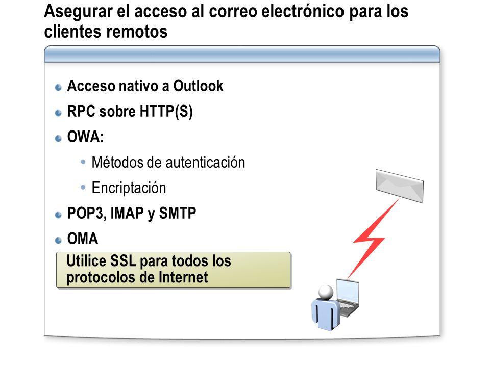 Asegurar el acceso al correo electrónico para los clientes remotos Acceso nativo a Outlook RPC sobre HTTP(S) OWA: Métodos de autenticación Encriptació