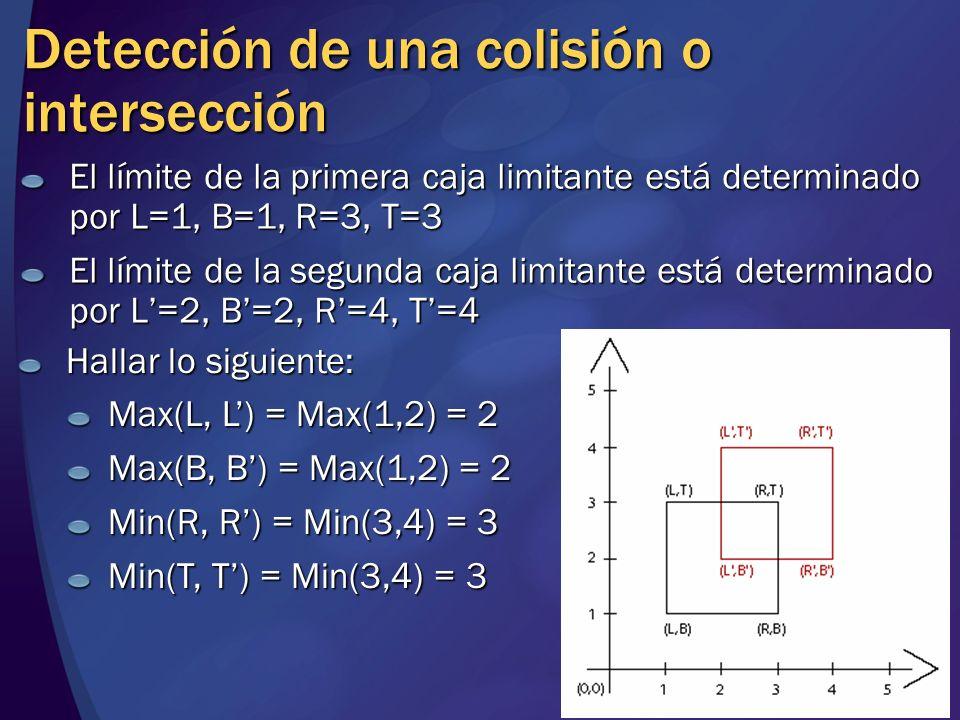 Detección de una colisión o intersección El límite de la primera caja limitante está determinado por L=1, B=1, R=3, T=3 El límite de la segunda caja l