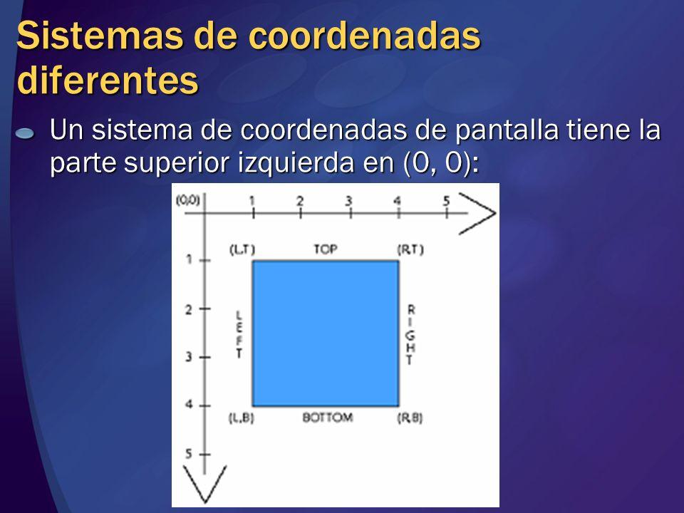 Sistemas de coordenadas diferentes Un sistema de coordenadas de pantalla tiene la parte superior izquierda en (0, 0):