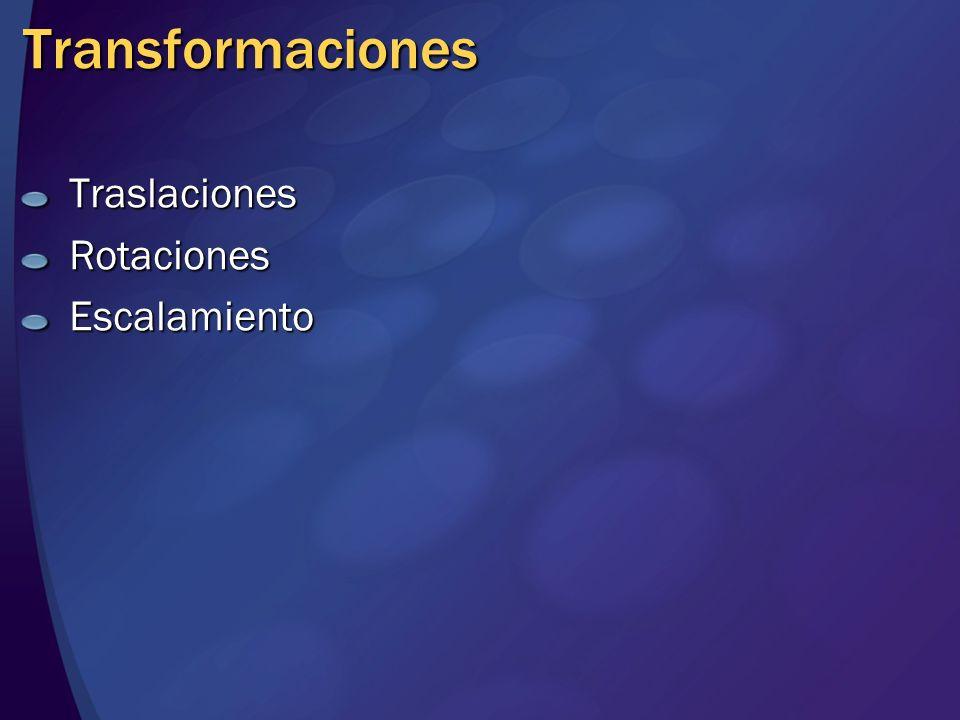 Transformaciones TraslacionesRotacionesEscalamiento
