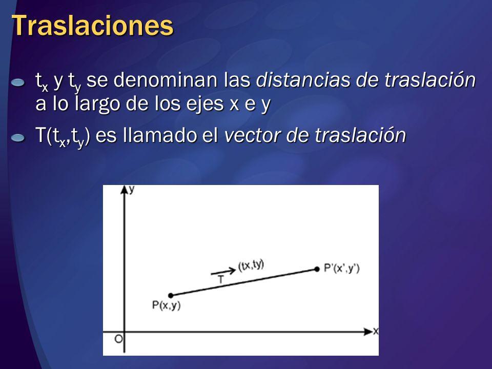 Traslaciones t x y t y se denominan las distancias de traslación a lo largo de los ejes x e y T(t x,t y ) es llamado el vector de traslación