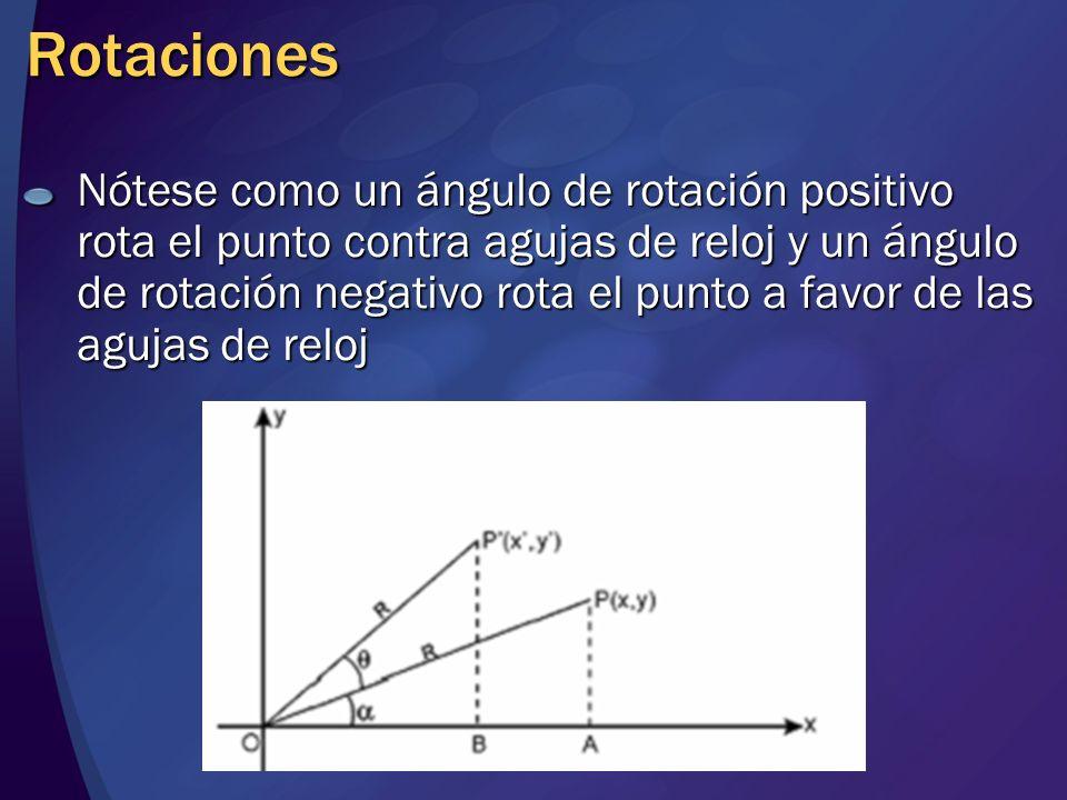 Rotaciones Nótese como un ángulo de rotación positivo rota el punto contra agujas de reloj y un ángulo de rotación negativo rota el punto a favor de l