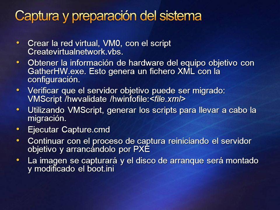 Crear la red virtual, VM0, con el script Createvirtualnetwork.vbs.