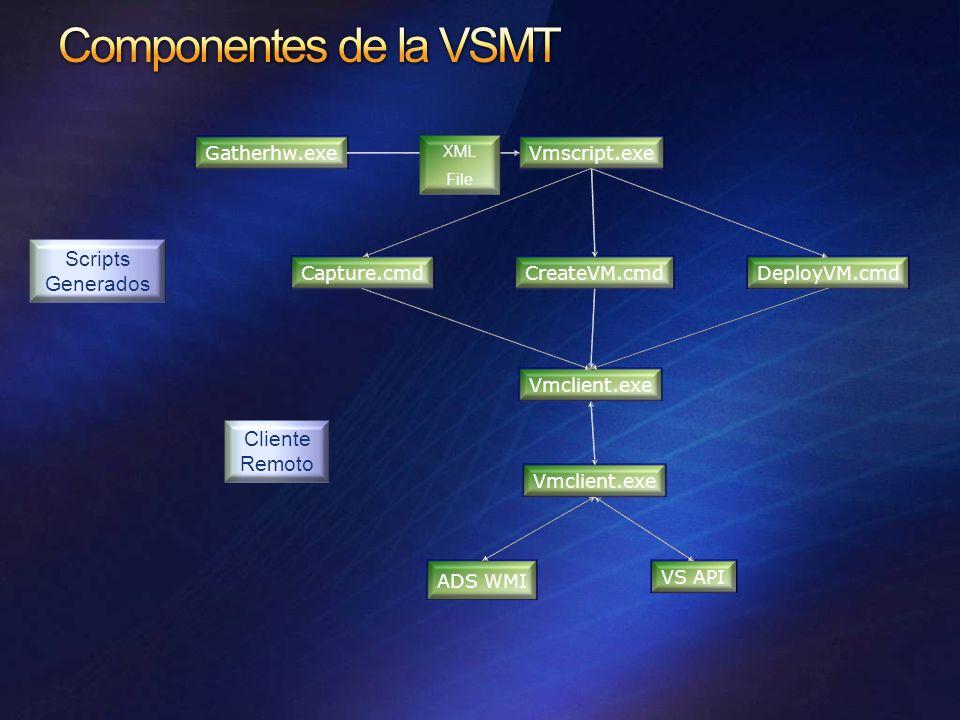 Gatherhw.exeVmscript.exe Vmclient.exe VS API ADS WMI Capture.cmdDeployVM.cmdCreateVM.cmd XML File Scripts Generados Cliente Remoto