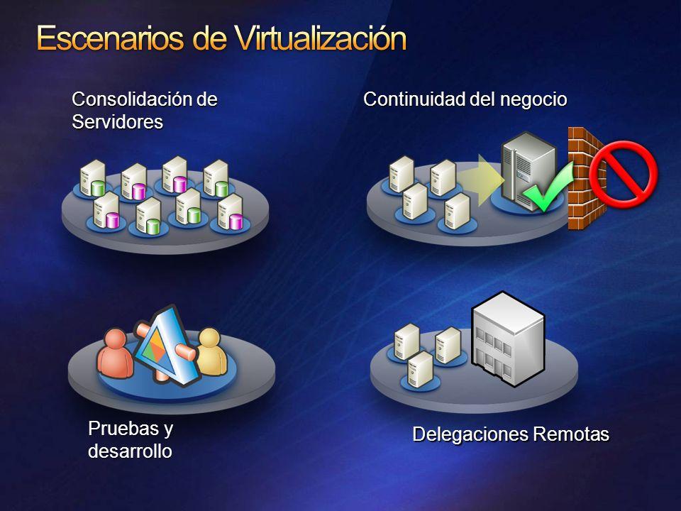 Pruebas y desarrollo Continuidad del negocio Delegaciones Remotas Consolidación de Servidores