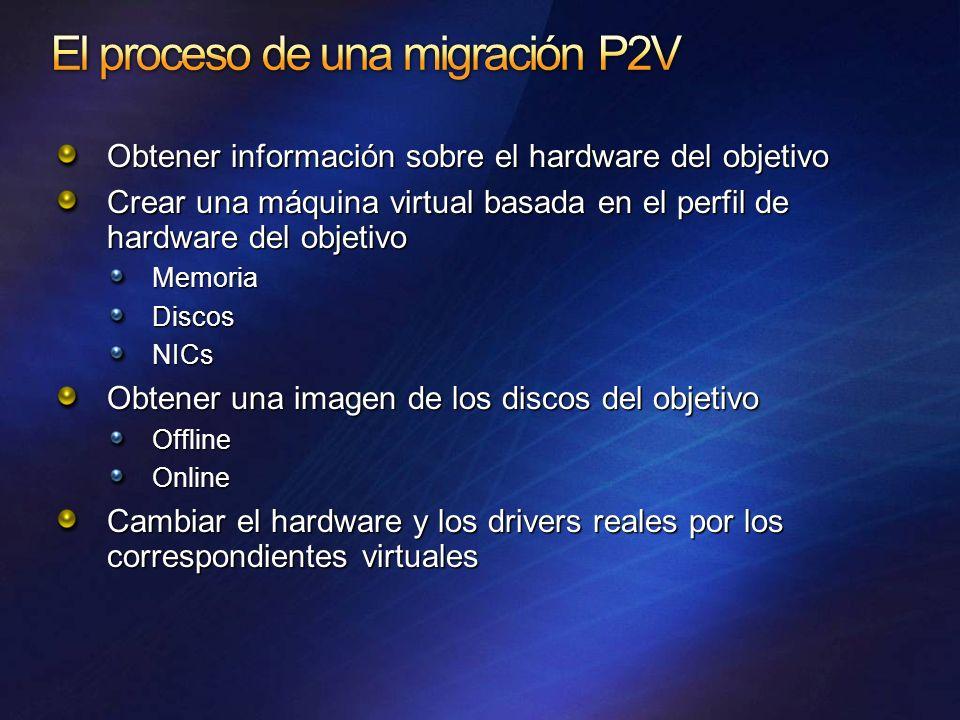 Obtener información sobre el hardware del objetivo Crear una máquina virtual basada en el perfil de hardware del objetivo MemoriaDiscosNICs Obtener una imagen de los discos del objetivo OfflineOnline Cambiar el hardware y los drivers reales por los correspondientes virtuales