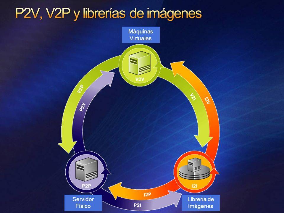 Servidor Físico Librería de Imágenes Máquinas Virtuales