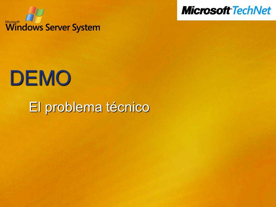 DEMO El problema técnico