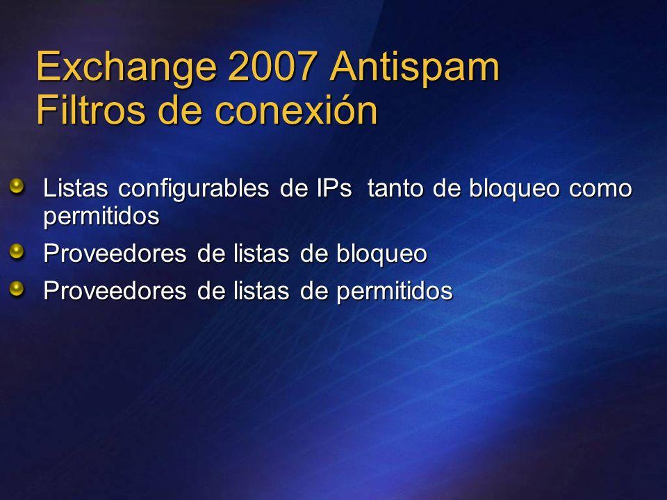 Exchange 2007 Antispam Filtros de conexión Listas configurables de IPs tanto de bloqueo como permitidos Proveedores de listas de bloqueo Proveedores d