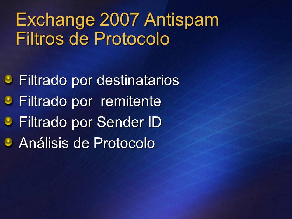 Exchange 2007 Antispam Filtros de Protocolo Filtrado por destinatarios Filtrado por remitente Filtrado por Sender ID Análisis de Protocolo