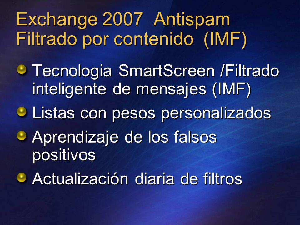 Exchange 2007 Antispam Filtrado por contenido (IMF) Tecnologia SmartScreen /Filtrado inteligente de mensajes (IMF) Listas con pesos personalizados Apr