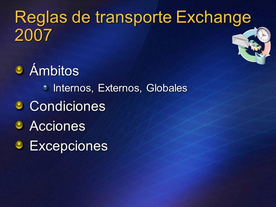 Reglas de transporte Exchange 2007 Ámbitos Internos, Externos, Globales CondicionesAccionesExcepciones