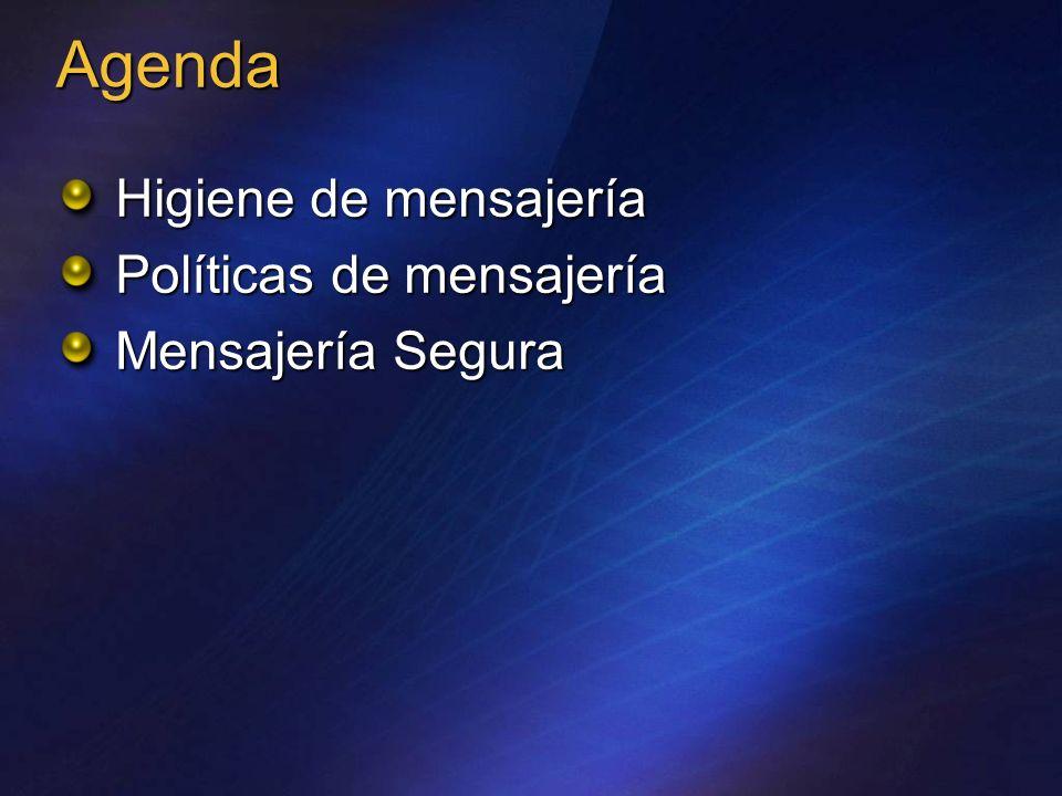 Higiene de mensajería Políticas de mensajería Mensajería Segura Agenda