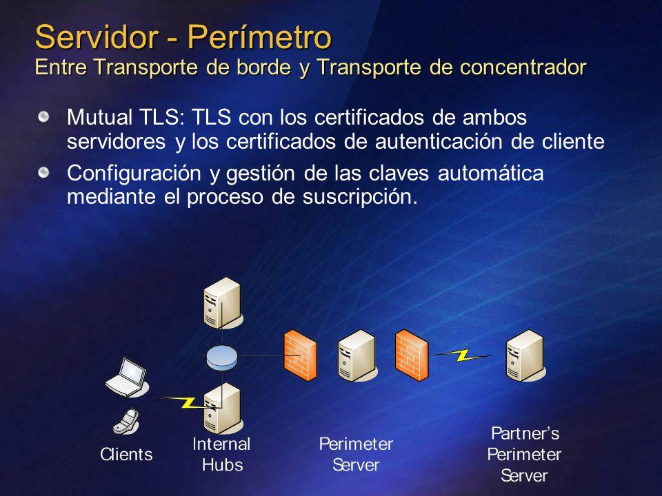 Mutual TLS: TLS con los certificados de ambos servidores y los certificados de autenticación de cliente Configuración y gestión de las claves automáti