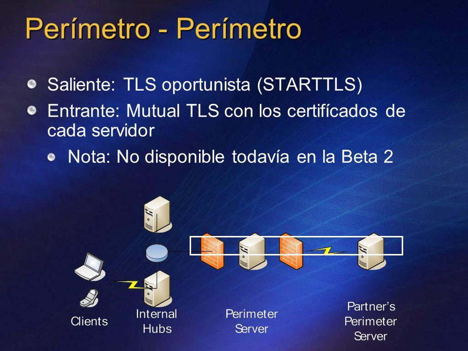 Perímetro - Perímetro Saliente: TLS oportunista (STARTTLS) Entrante: Mutual TLS con los certifícados de cada servidor Nota: No disponible todavía en l