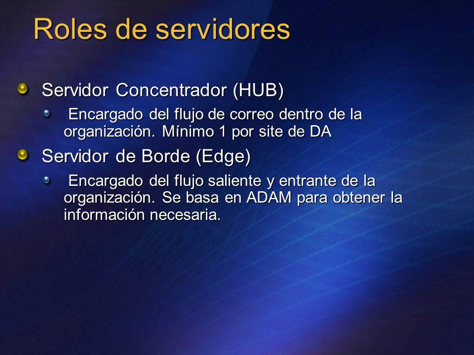 Servidor Concentrador (HUB) Encargado del flujo de correo dentro de la organización. Mínimo 1 por site de DA Encargado del flujo de correo dentro de l