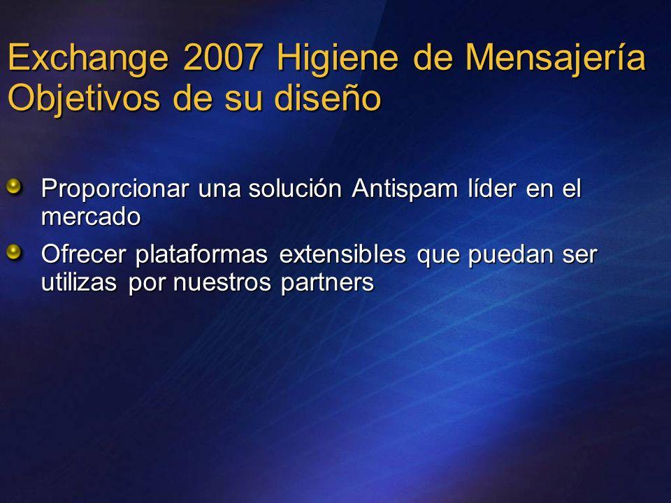 Exchange 2007 Higiene de Mensajería Objetivos de su diseño Proporcionar una solución Antispam líder en el mercado Ofrecer plataformas extensibles que