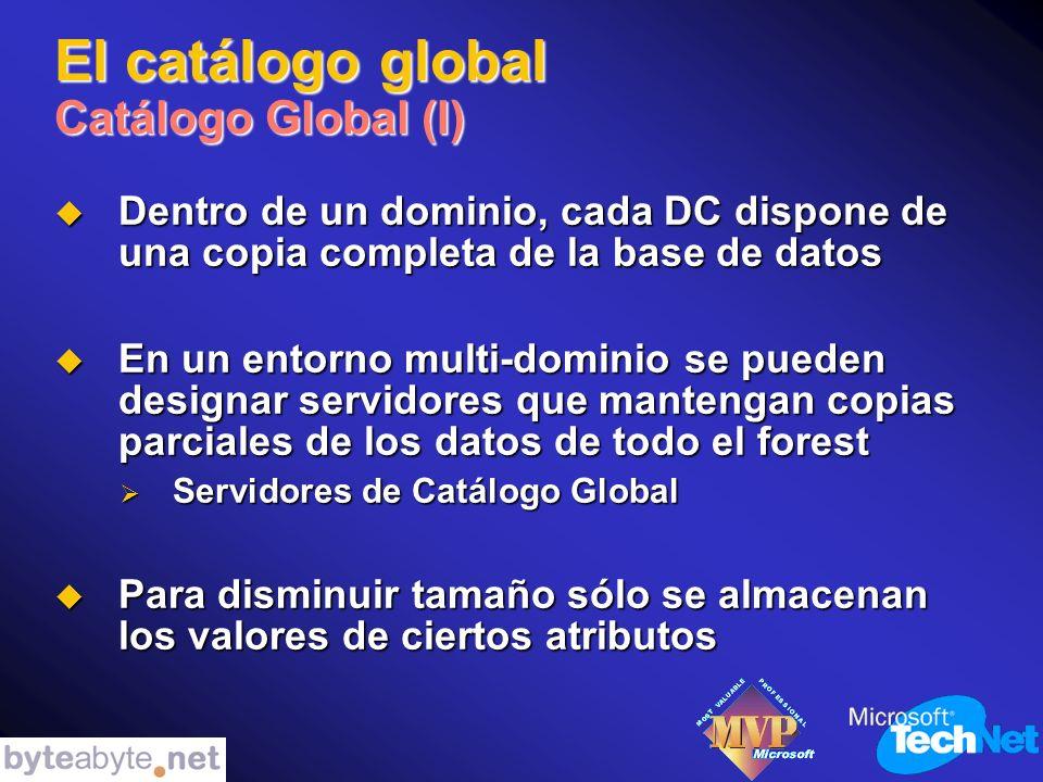 El catálogo global Catálogo Global (I) Dentro de un dominio, cada DC dispone de una copia completa de la base de datos Dentro de un dominio, cada DC dispone de una copia completa de la base de datos En un entorno multi-dominio se pueden designar servidores que mantengan copias parciales de los datos de todo el forest En un entorno multi-dominio se pueden designar servidores que mantengan copias parciales de los datos de todo el forest Servidores de Catálogo Global Servidores de Catálogo Global Para disminuir tamaño sólo se almacenan los valores de ciertos atributos Para disminuir tamaño sólo se almacenan los valores de ciertos atributos