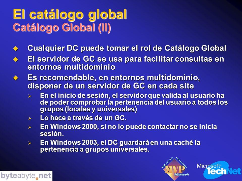 El catálogo global Catálogo Global (II) Cualquier DC puede tomar el rol de Catálogo Global Cualquier DC puede tomar el rol de Catálogo Global El servidor de GC se usa para facilitar consultas en entornos multidominio El servidor de GC se usa para facilitar consultas en entornos multidominio Es recomendable, en entornos multidominio, disponer de un servidor de GC en cada site Es recomendable, en entornos multidominio, disponer de un servidor de GC en cada site En el inicio de sesión, el servidor que valida al usuario ha de poder comprobar la pertenencia del usuario a todos los grupos (locales y universales) En el inicio de sesión, el servidor que valida al usuario ha de poder comprobar la pertenencia del usuario a todos los grupos (locales y universales) Lo hace a través de un GC.