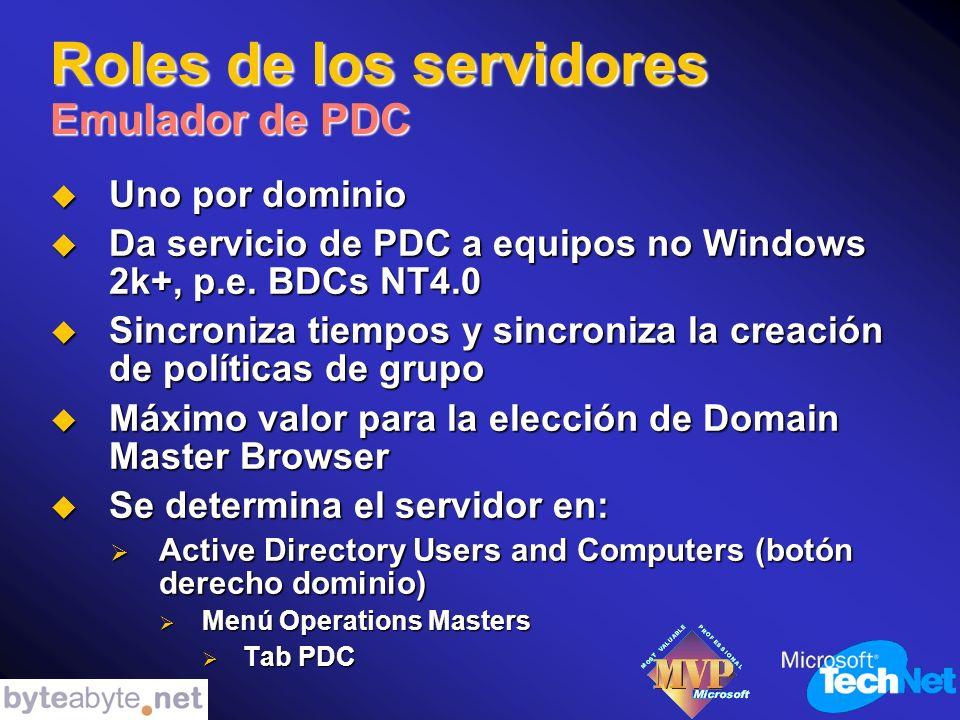 Roles de los servidores Emulador de PDC Uno por dominio Uno por dominio Da servicio de PDC a equipos no Windows 2k+, p.e.