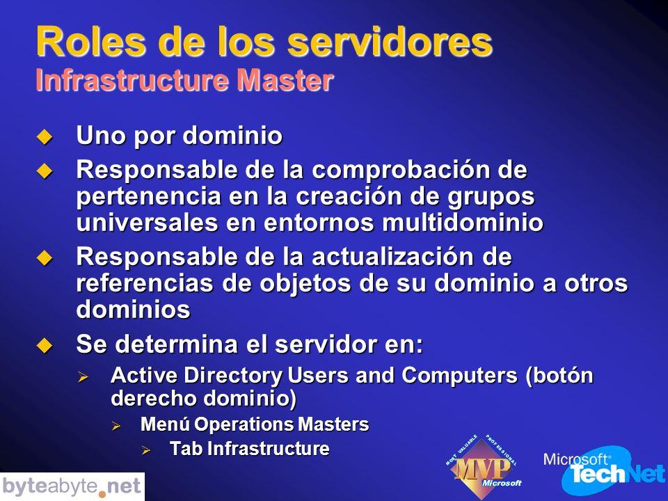 Roles de los servidores Infrastructure Master Uno por dominio Uno por dominio Responsable de la comprobación de pertenencia en la creación de grupos universales en entornos multidominio Responsable de la comprobación de pertenencia en la creación de grupos universales en entornos multidominio Responsable de la actualización de referencias de objetos de su dominio a otros dominios Responsable de la actualización de referencias de objetos de su dominio a otros dominios Se determina el servidor en: Se determina el servidor en: Active Directory Users and Computers (botón derecho dominio) Active Directory Users and Computers (botón derecho dominio) Menú Operations Masters Menú Operations Masters Tab Infrastructure Tab Infrastructure