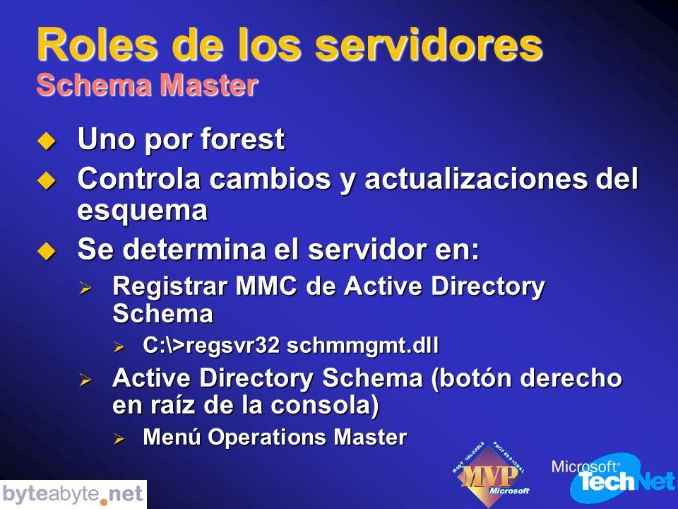 Roles de los servidores Schema Master Uno por forest Uno por forest Controla cambios y actualizaciones del esquema Controla cambios y actualizaciones del esquema Se determina el servidor en: Se determina el servidor en: Registrar MMC de Active Directory Schema Registrar MMC de Active Directory Schema C:\>regsvr32 schmmgmt.dll C:\>regsvr32 schmmgmt.dll Active Directory Schema (botón derecho en raíz de la consola) Active Directory Schema (botón derecho en raíz de la consola) Menú Operations Master Menú Operations Master