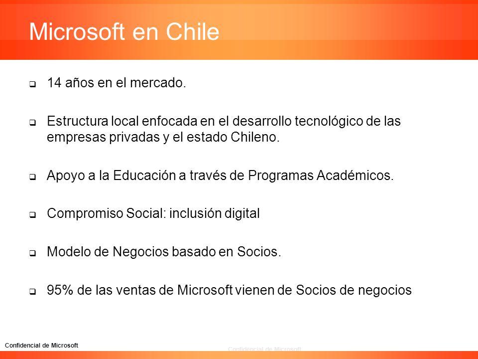 Confidencial de Microsoft Microsoft en Chile 14 años en el mercado. Estructura local enfocada en el desarrollo tecnológico de las empresas privadas y
