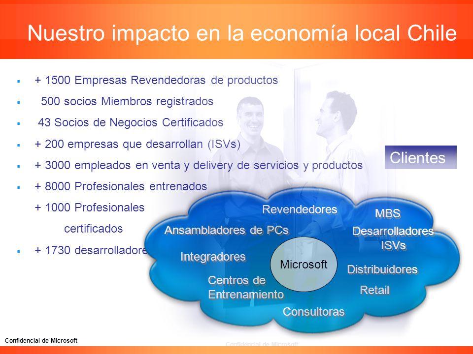 Confidencial de Microsoft Nuestro impacto en la economía local Chile + 1500 Empresas Revendedoras de productos 500 socios Miembros registrados 43 Soci