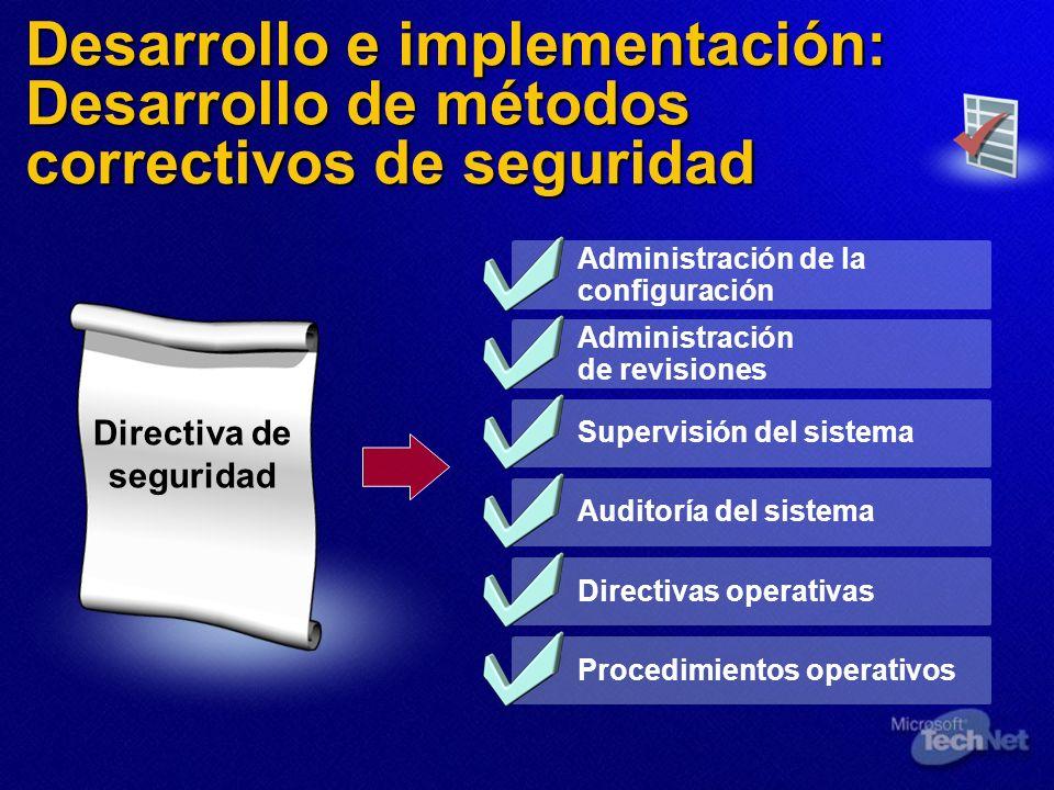 Desarrollo e implementación: Desarrollo de métodos correctivos de seguridad Directiva de seguridad Administración de la configuración Administración d