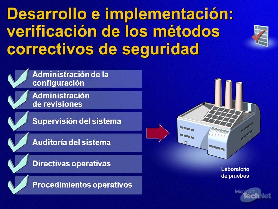 Desarrollo e implementación: verificación de los métodos correctivos de seguridad Administración de la configuración Administración de revisiones Supe