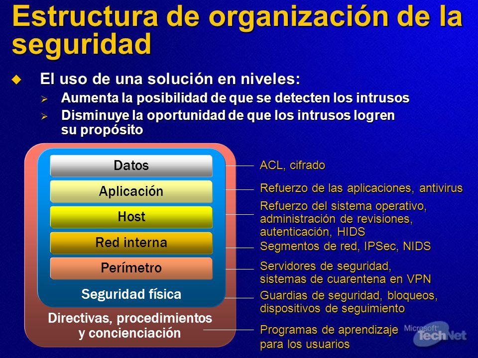 Estructura de organización de la seguridad El uso de una solución en niveles: El uso de una solución en niveles: Aumenta la posibilidad de que se dete
