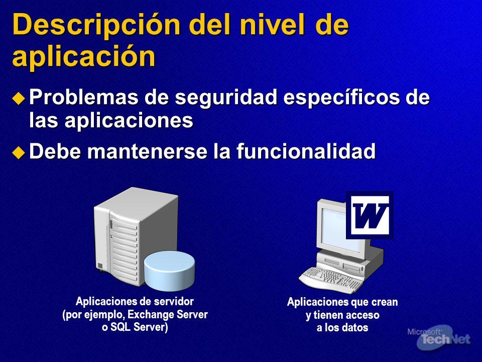 Descripción del nivel de aplicación Aplicaciones que crean y tienen acceso a los datos Aplicaciones de servidor (por ejemplo, Exchange Server o SQL Se