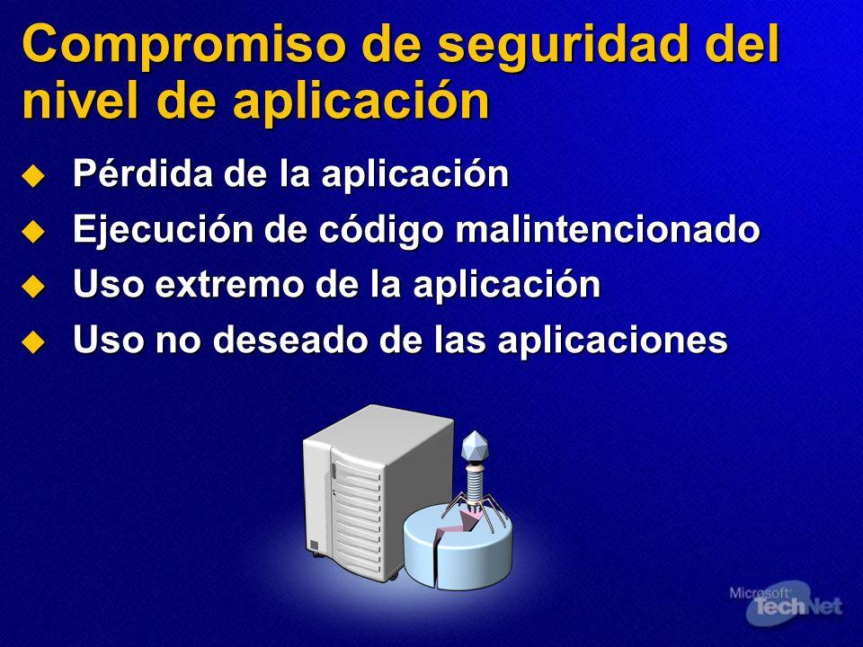 Compromiso de seguridad del nivel de aplicación Pérdida de la aplicación Pérdida de la aplicación Ejecución de código malintencionado Ejecución de cód