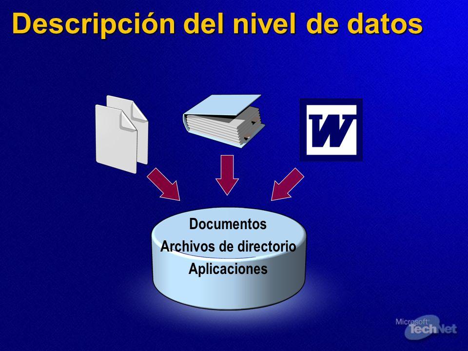 Descripción del nivel de datos Documentos Archivos de directorio Aplicaciones