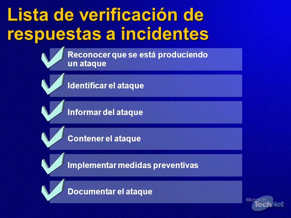 Lista de verificación de respuestas a incidentes Reconocer que se está produciendo un ataque Identificar el ataque Informar del ataque Contener el ata