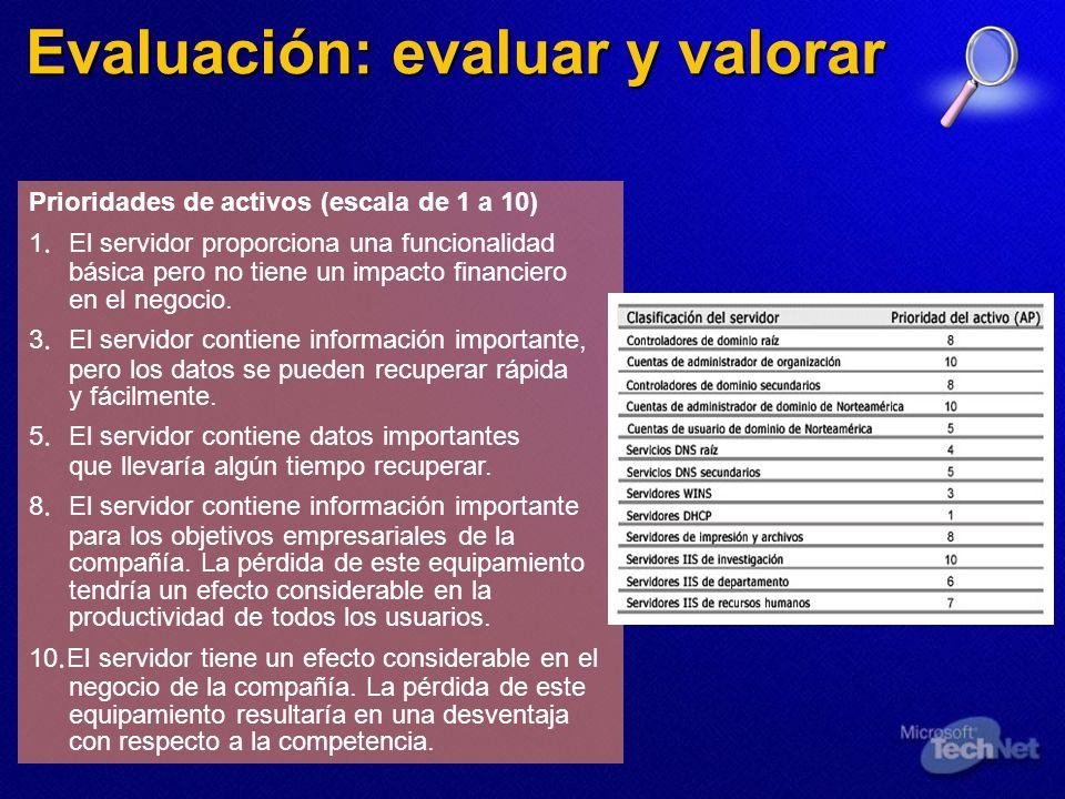 Evaluación: evaluar y valorar Prioridades de activos (escala de 1 a 10) 1. El servidor proporciona una funcionalidad básica pero no tiene un impacto f