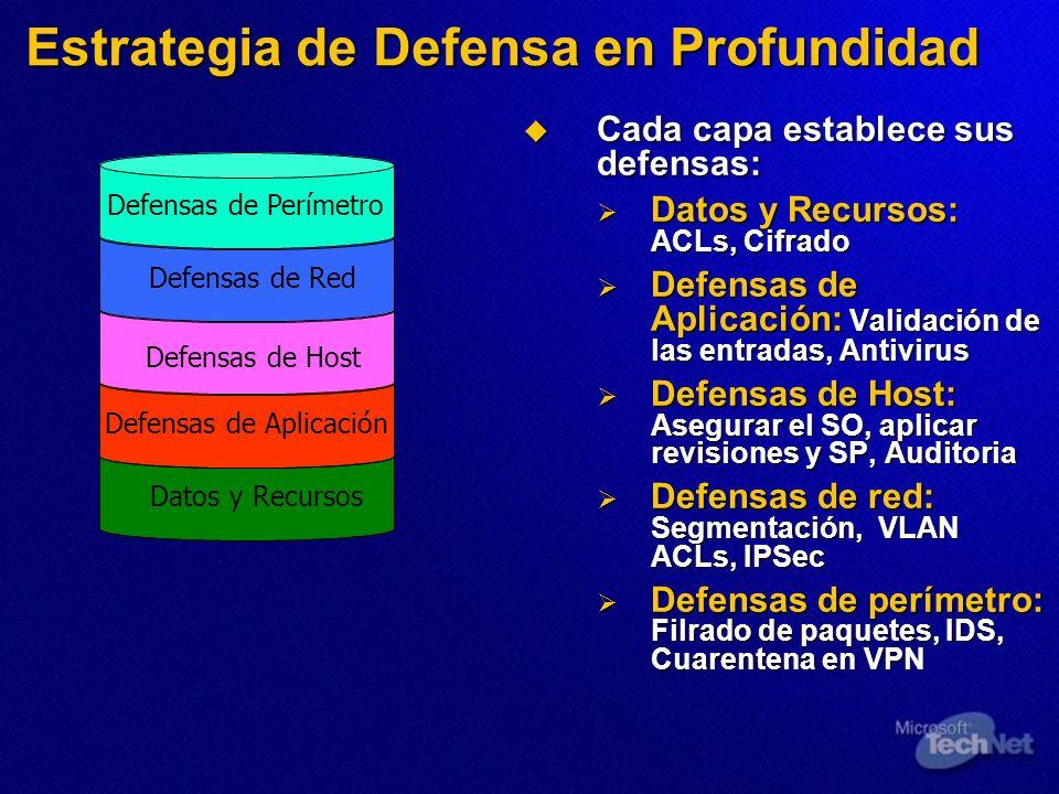 Cada capa establece sus defensas: Cada capa establece sus defensas: Datos y Recursos: ACLs, Cifrado Datos y Recursos: ACLs, Cifrado Defensas de Aplica