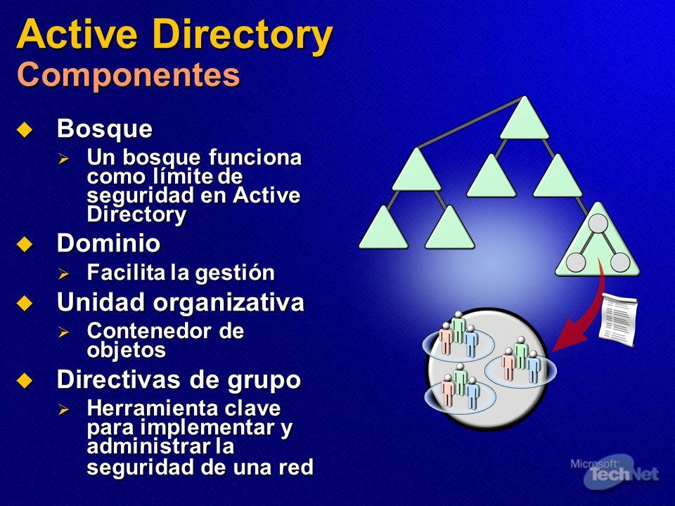 Active Directory Componentes Bosque Bosque Un bosque funciona como límite de seguridad en Active Directory Un bosque funciona como límite de seguridad