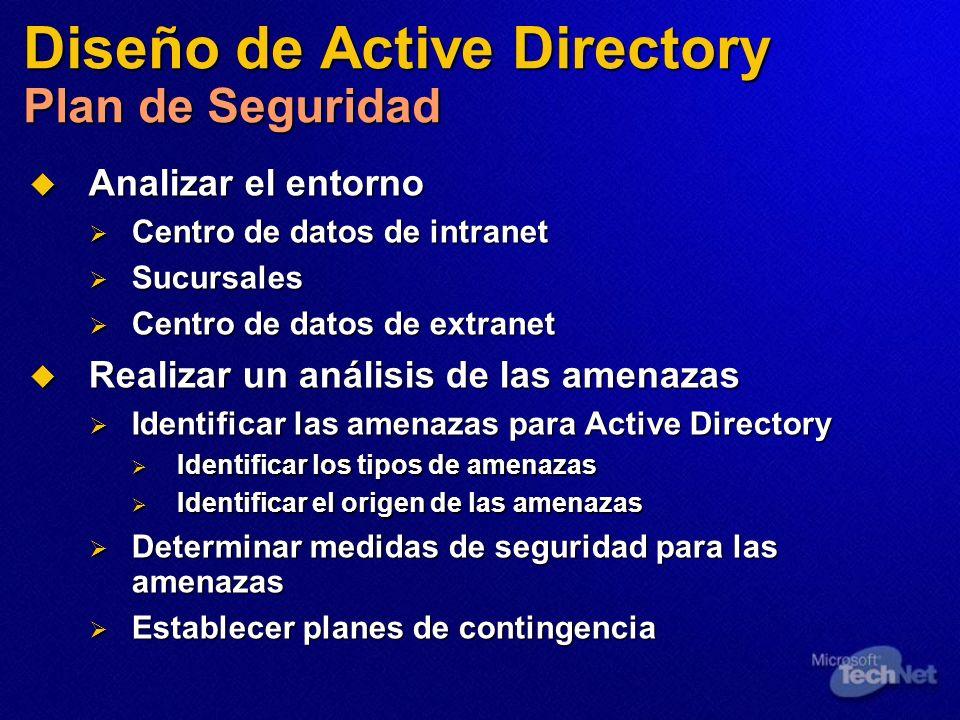 Diseño de Active Directory Plan de Seguridad Analizar el entorno Analizar el entorno Centro de datos de intranet Centro de datos de intranet Sucursale