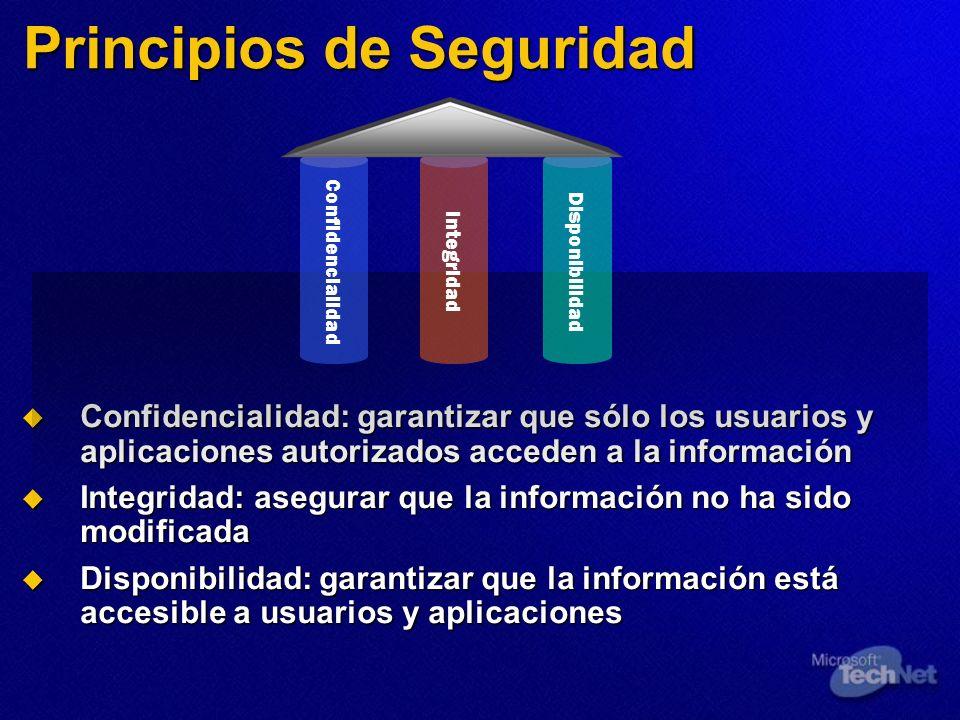 Confidencialidad: garantizar que sólo los usuarios y aplicaciones autorizados acceden a la información Confidencialidad: garantizar que sólo los usuar