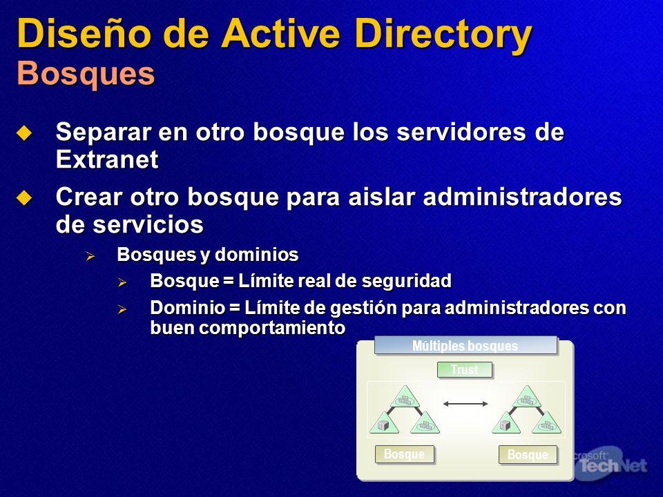 Diseño de Active Directory Bosques Separar en otro bosque los servidores de Extranet Separar en otro bosque los servidores de Extranet Crear otro bosq