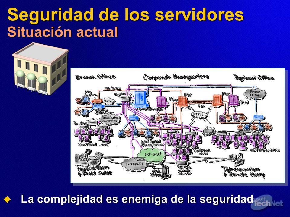 La complejidad es enemiga de la seguridad La complejidad es enemiga de la seguridad