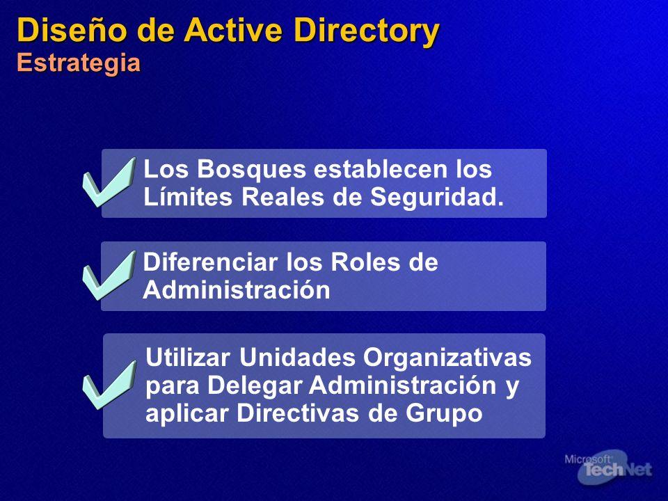 Diseño de Active Directory Estrategia Los Bosques establecen los Límites Reales de Seguridad. Utilizar Unidades Organizativas para Delegar Administrac