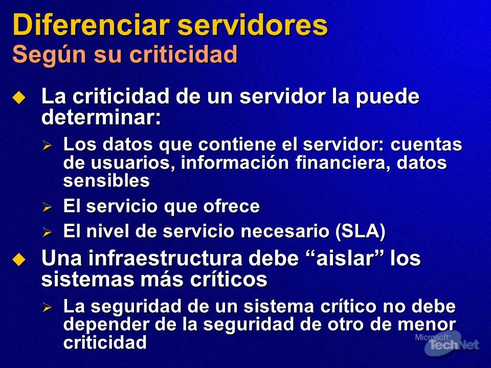 Asegurar Windows Server 2003 Estrategia Diferenciar los servidores por su criticidad, ubicación y rol.